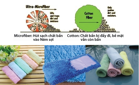 Microfiber là gì? khác biệt với Cotton?